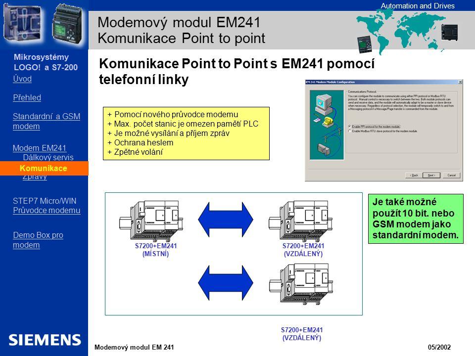 Modemový modul EM241 Komunikace Point to point