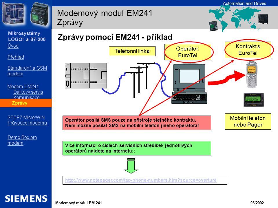 Modemový modul EM241 Zprávy
