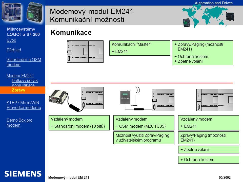 Modemový modul EM241 Komunikační možnosti