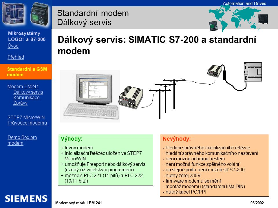 Standardní modem Dálkový servis
