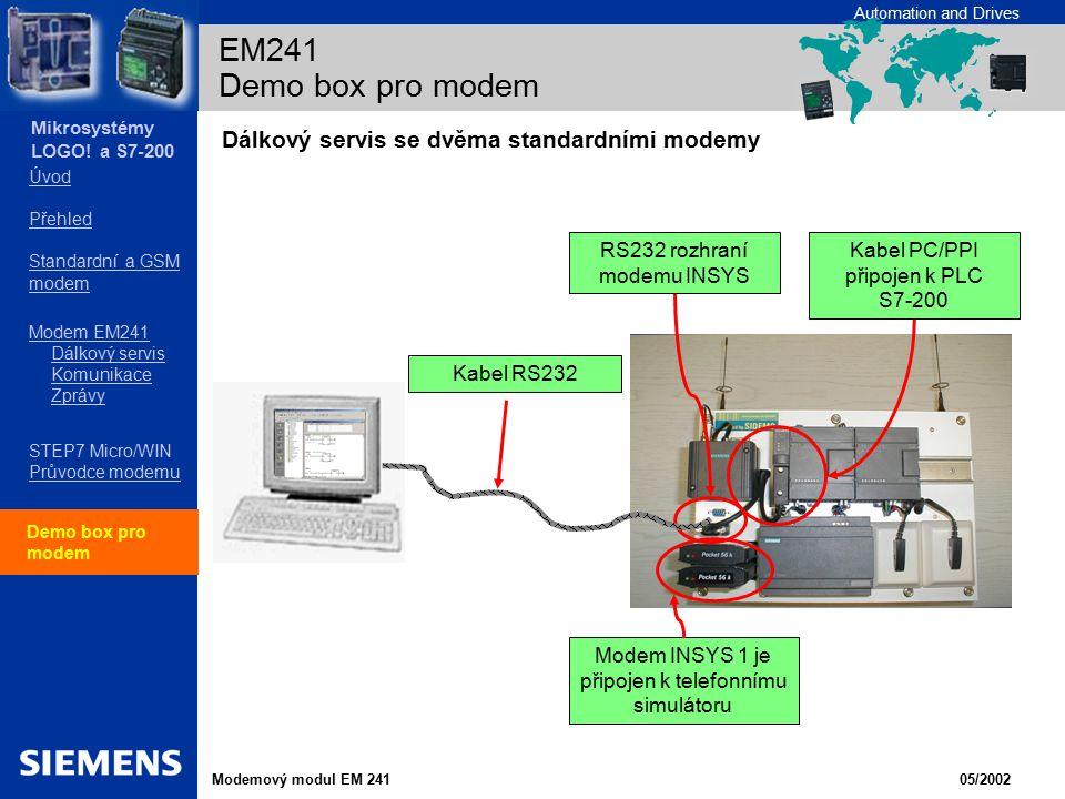 EM241 Demo box pro modem Dálkový servis se dvěma standardními modemy