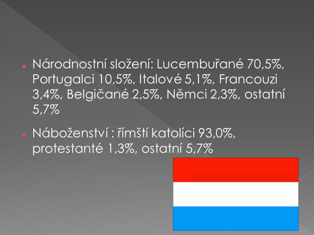 Národnostní složení: Lucembuřané 70,5%, Portugalci 10,5%, Italové 5,1%, Francouzi 3,4%, Belgičané 2,5%, Němci 2,3%, ostatní 5,7%