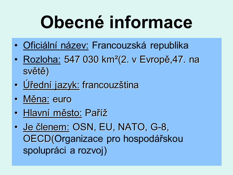 Obecné informace Oficiální název: Francouzská republika
