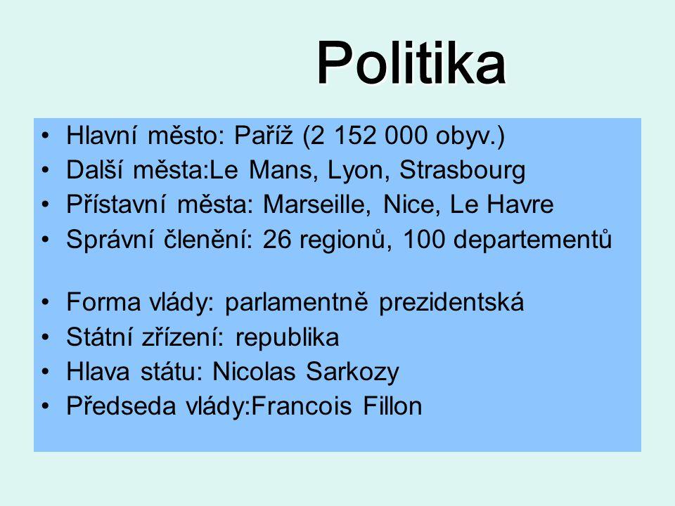 Politika Hlavní město: Paříž (2 152 000 obyv.)
