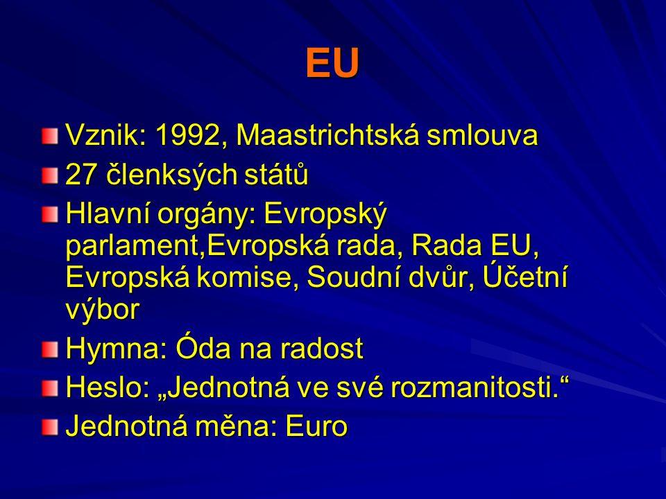 EU Vznik: 1992, Maastrichtská smlouva 27 členksých států