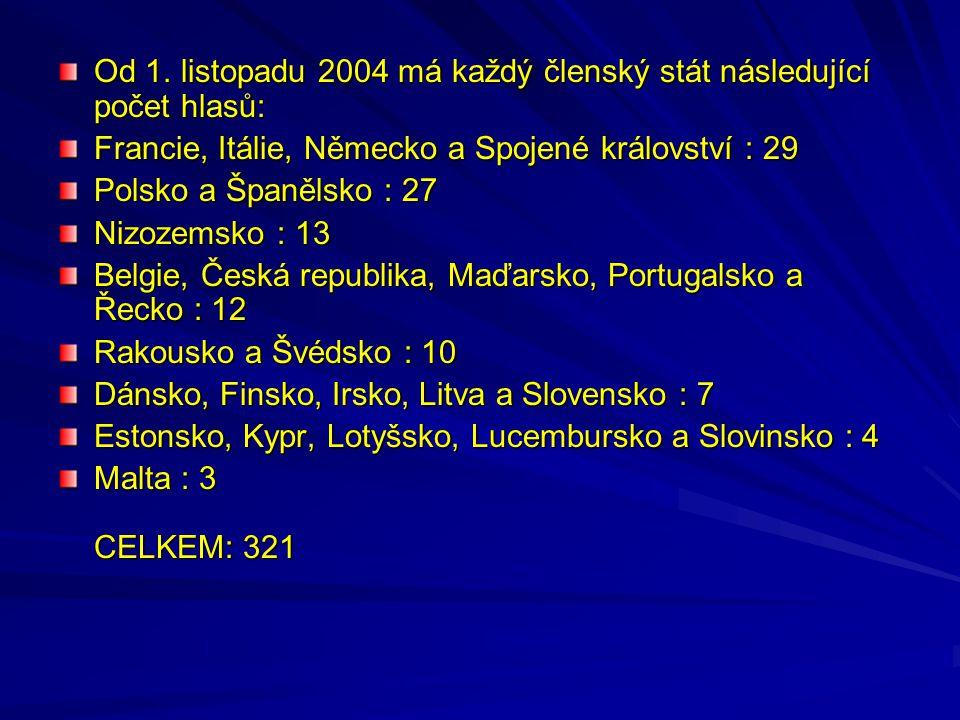 Od 1. listopadu 2004 má každý členský stát následující počet hlasů: