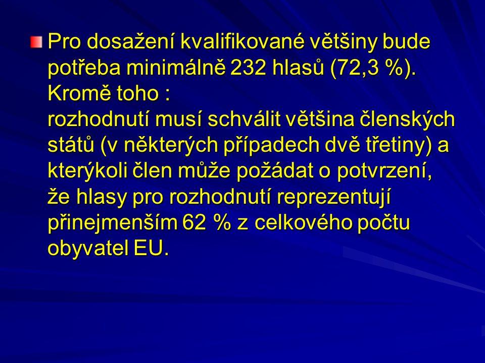 Pro dosažení kvalifikované většiny bude potřeba minimálně 232 hlasů (72,3 %).