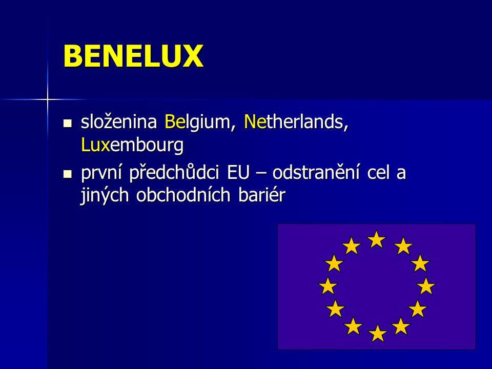 BENELUX složenina Belgium, Netherlands, Luxembourg