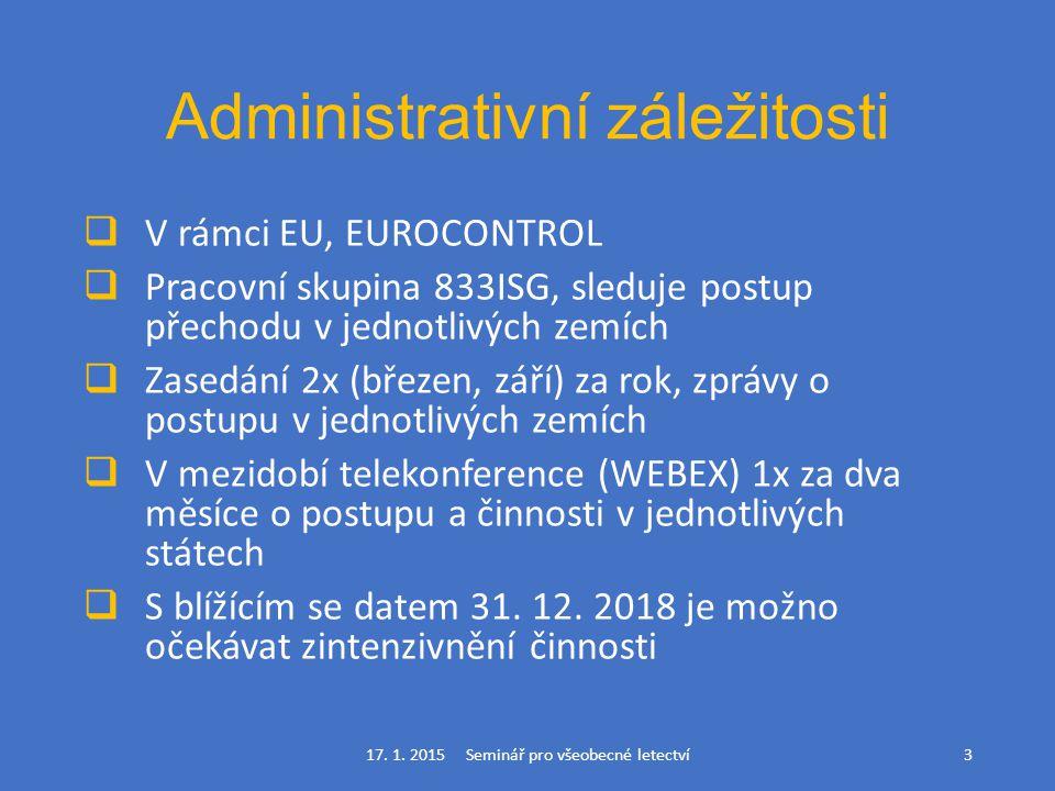 Administrativní záležitosti