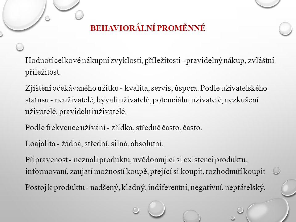 Behaviorální proměnné