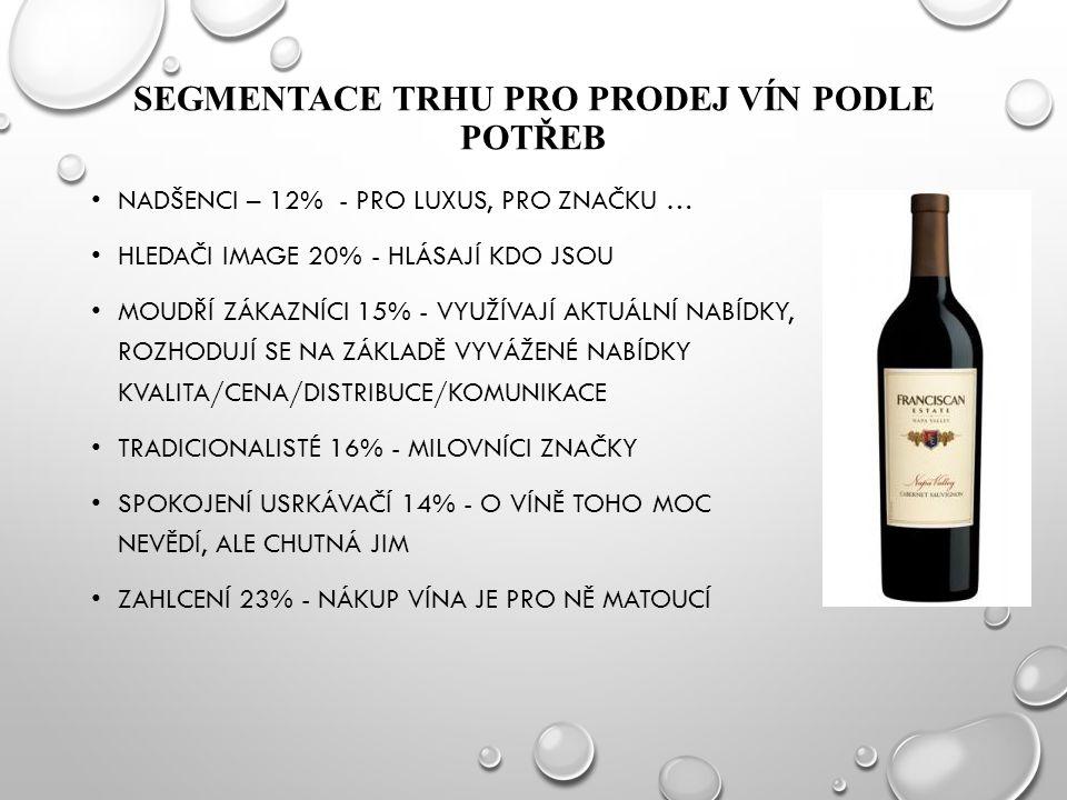 Segmentace trhu pro prodej vín podle potřeb