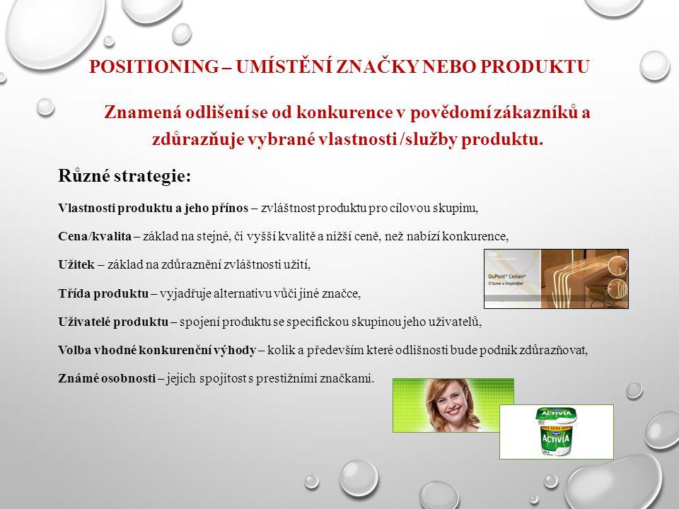 Positioning – umístění značky nebo produktu
