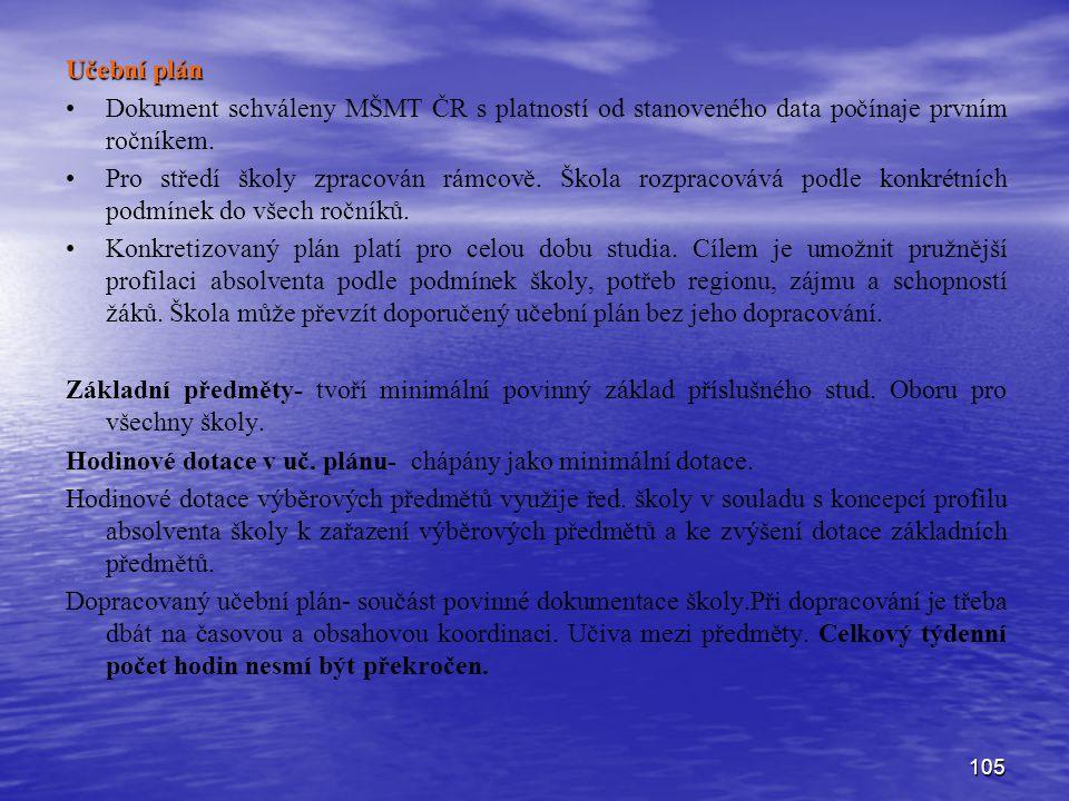 Učební plán Dokument schváleny MŠMT ČR s platností od stanoveného data počínaje prvním ročníkem.