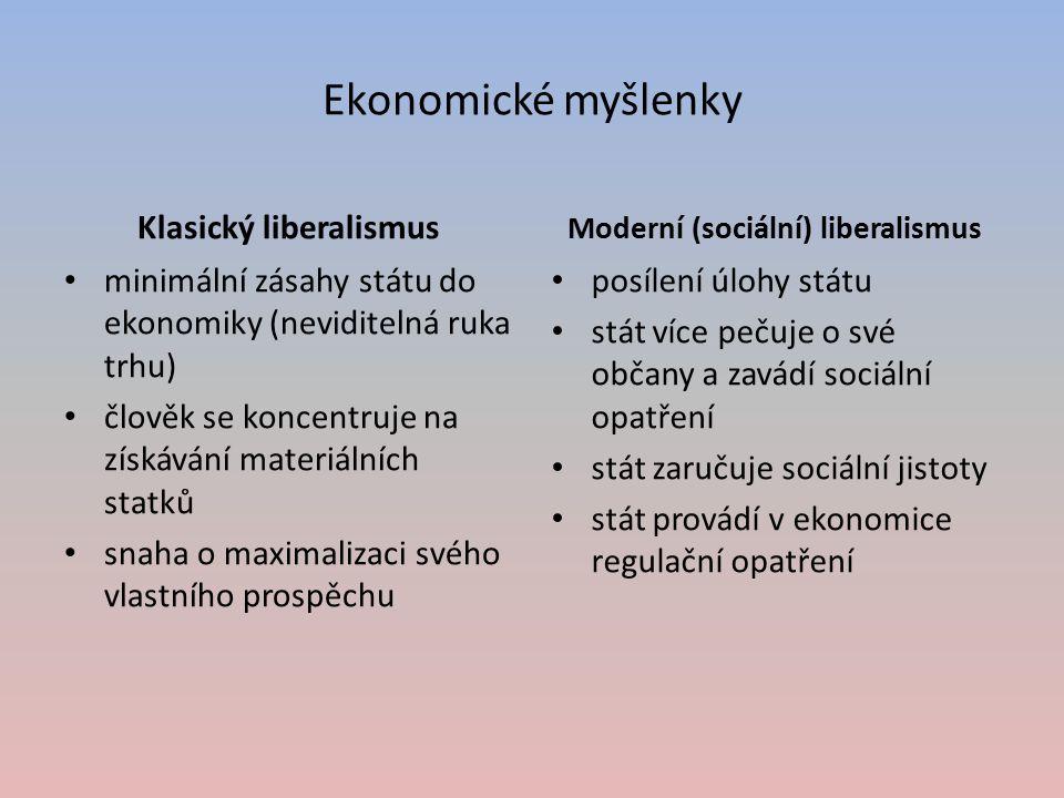 Klasický liberalismus Moderní (sociální) liberalismus