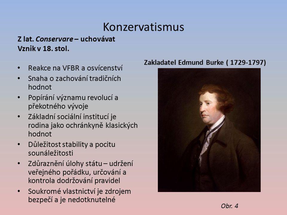 Konzervatismus Z lat. Conservare – uchovávat Vznik v 18. stol.