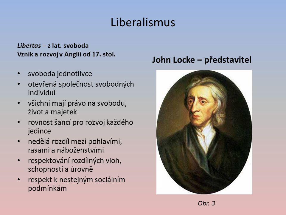 Liberalismus John Locke – představitel svoboda jednotlivce