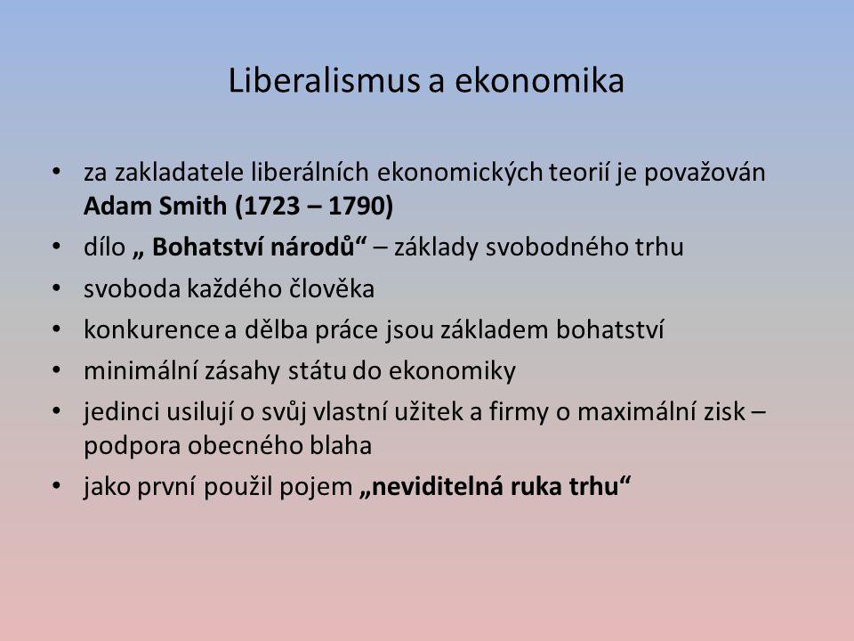 Liberalismus a ekonomika