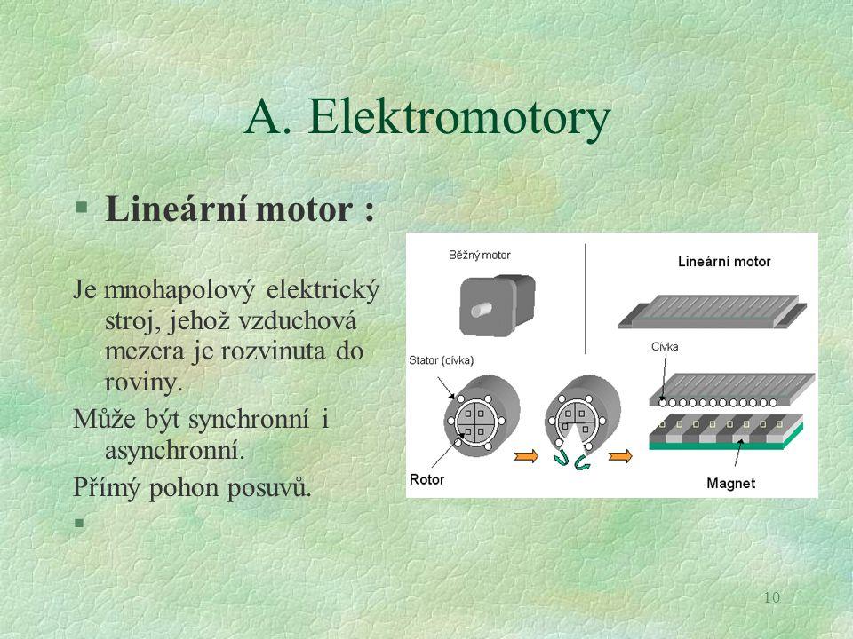 A. Elektromotory Lineární motor :