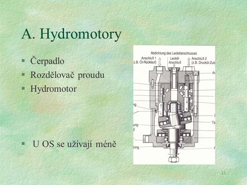 A. Hydromotory Čerpadlo Rozdělovač proudu Hydromotor