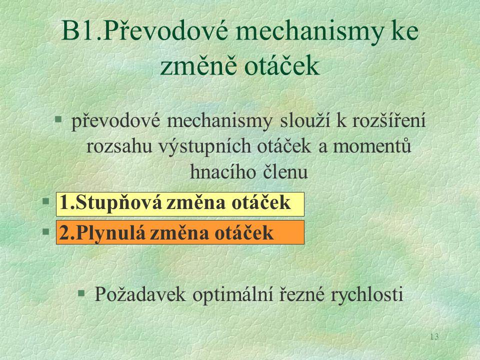 B1.Převodové mechanismy ke změně otáček