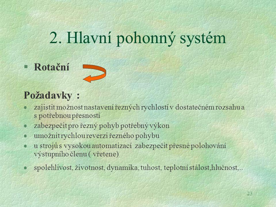 2. Hlavní pohonný systém Rotační Požadavky :