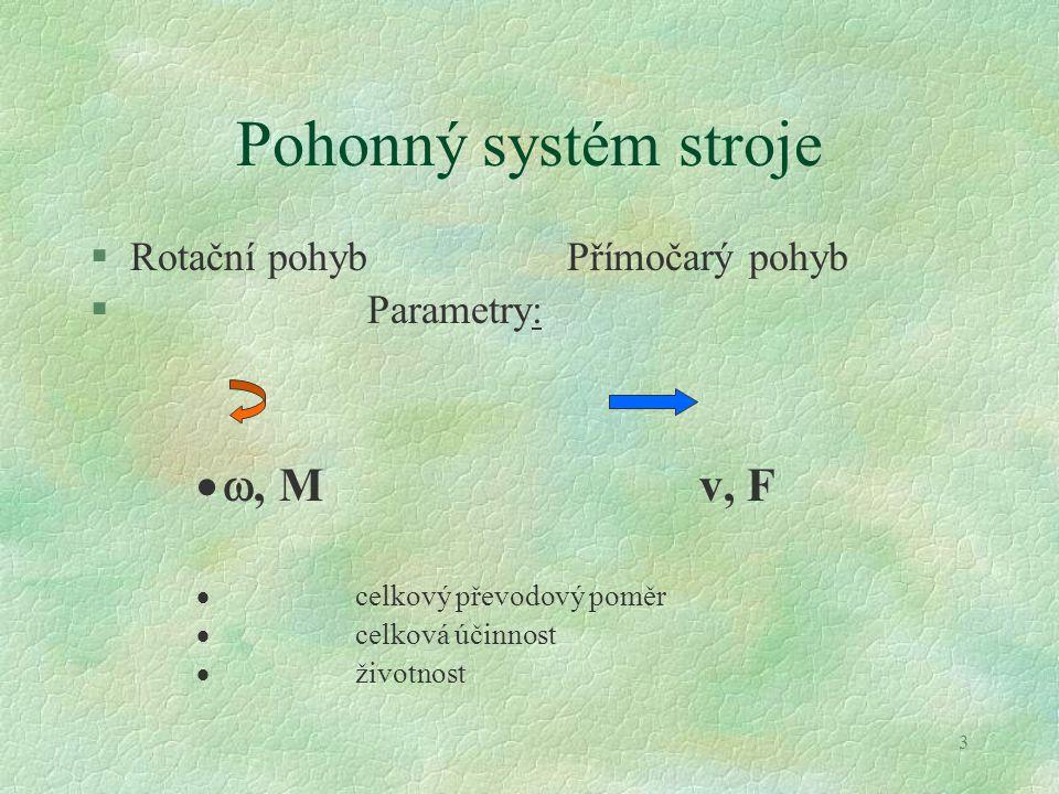 Pohonný systém stroje , M v, F Rotační pohyb Přímočarý pohyb