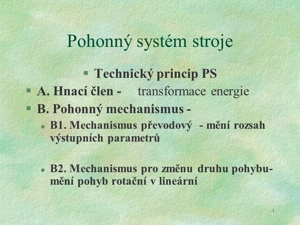 Pohonný systém stroje Technický princip PS