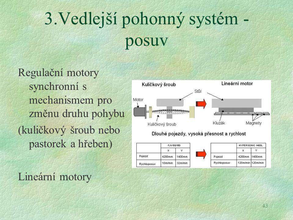 3.Vedlejší pohonný systém -posuv