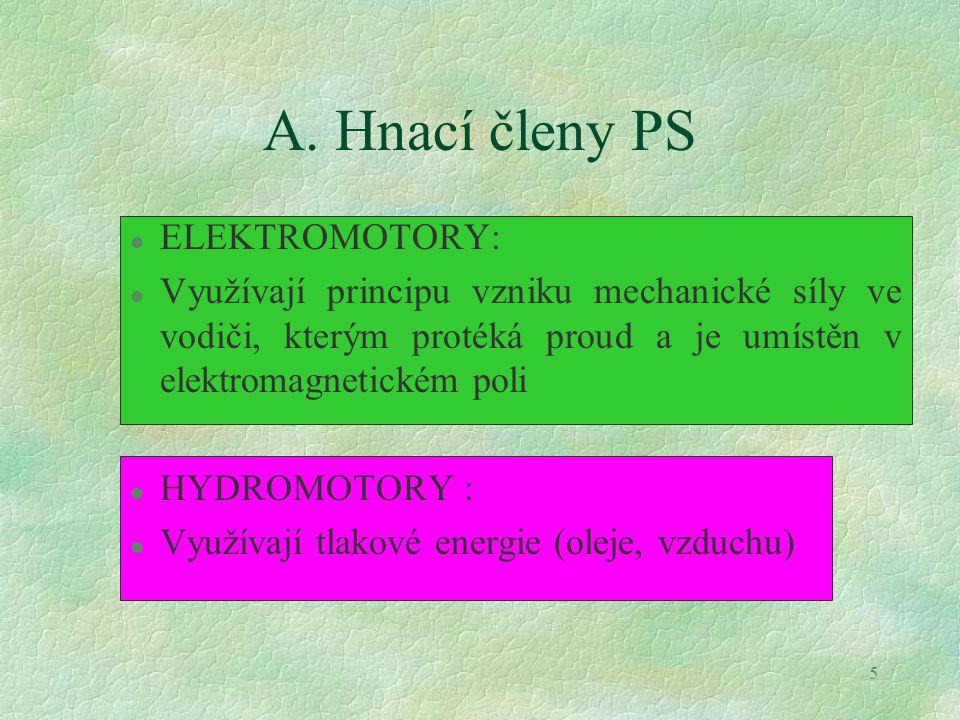 A. Hnací členy PS ELEKTROMOTORY: