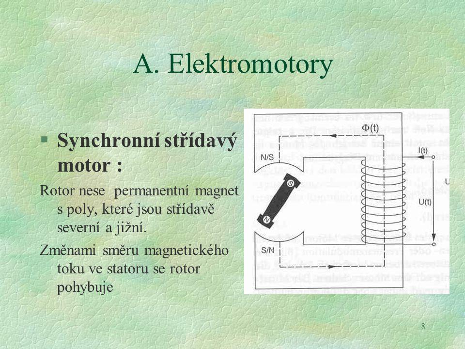 A. Elektromotory Synchronní střídavý motor :