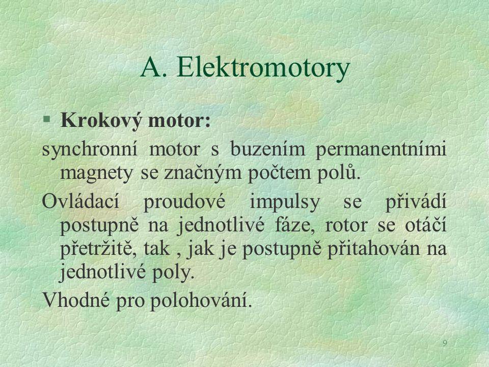 A. Elektromotory Krokový motor: