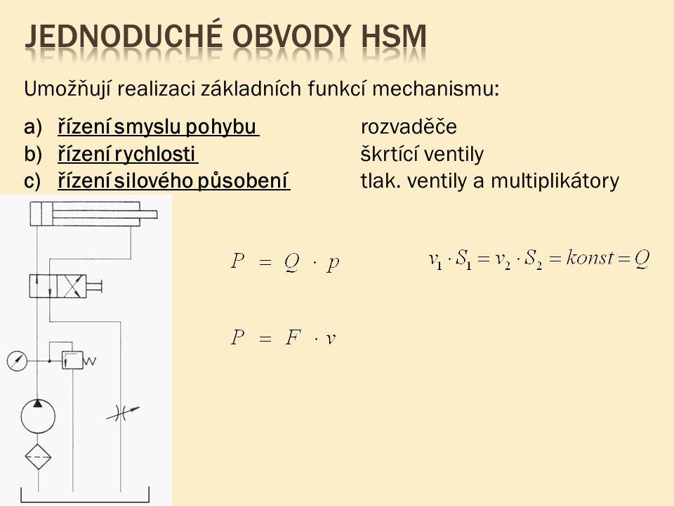Jednoduché obvody HSM Umožňují realizaci základních funkcí mechanismu: