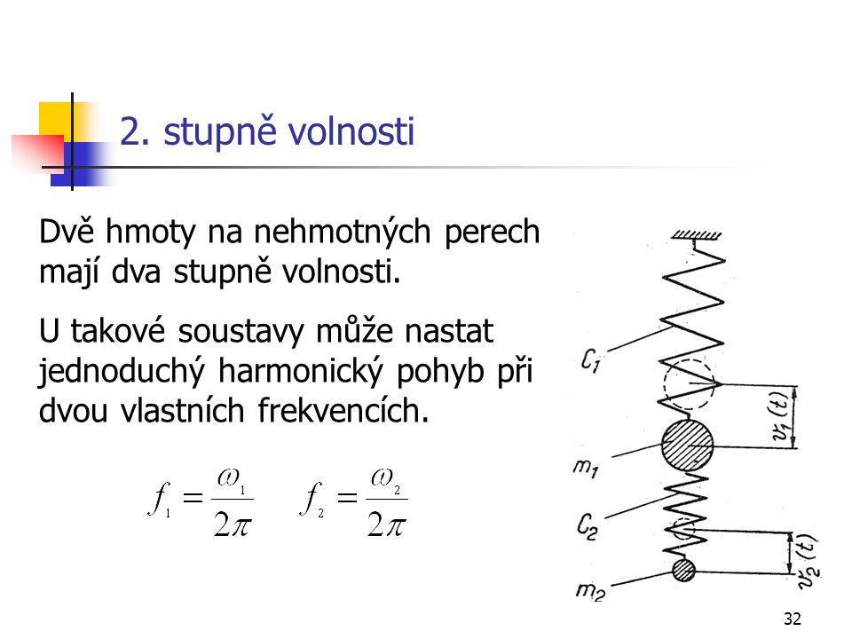 2. stupně volnosti Dvě hmoty na nehmotných perech mají dva stupně volnosti.