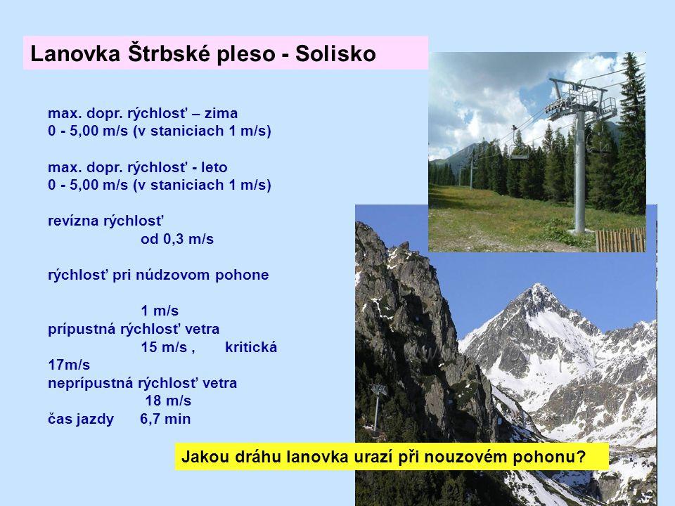 Lanovka Štrbské pleso - Solisko
