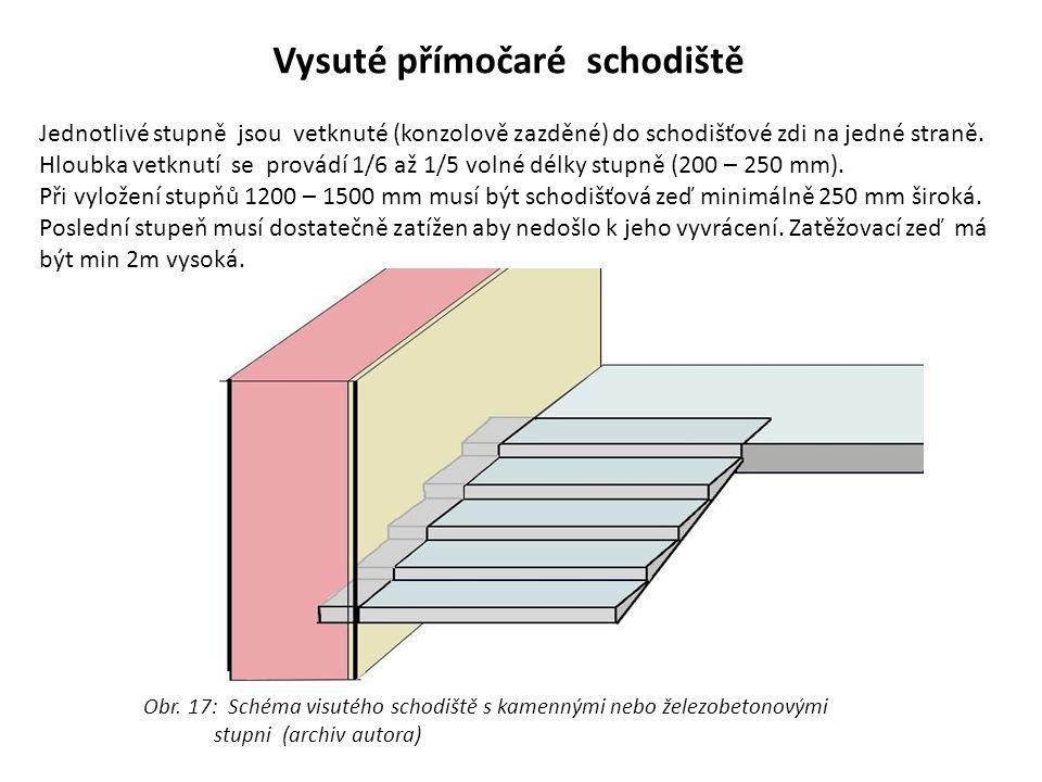 Vysuté přímočaré schodiště