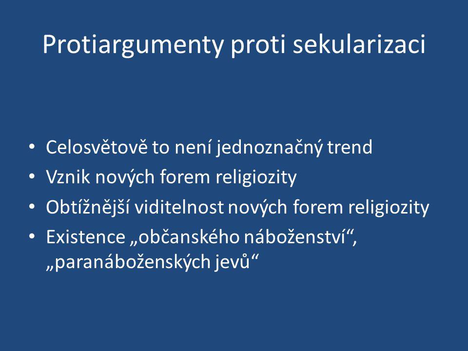 Protiargumenty proti sekularizaci