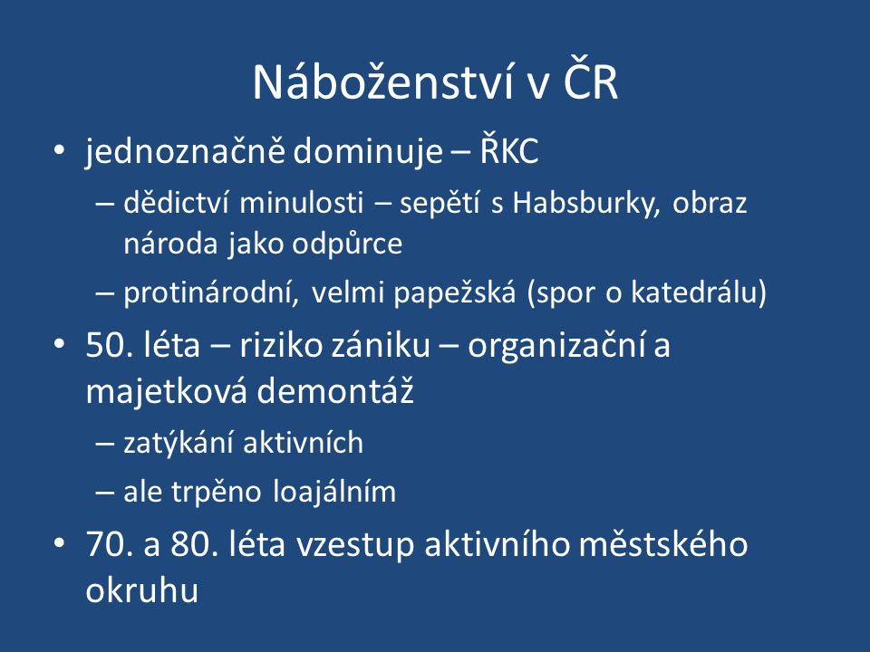 Náboženství v ČR jednoznačně dominuje – ŘKC