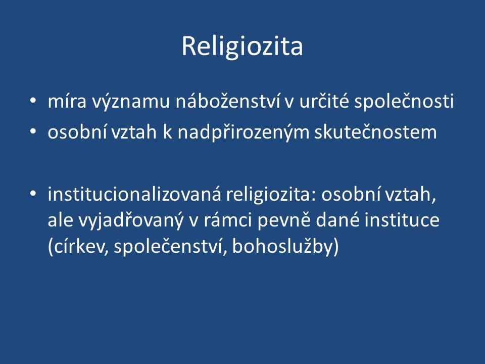 Religiozita míra významu náboženství v určité společnosti