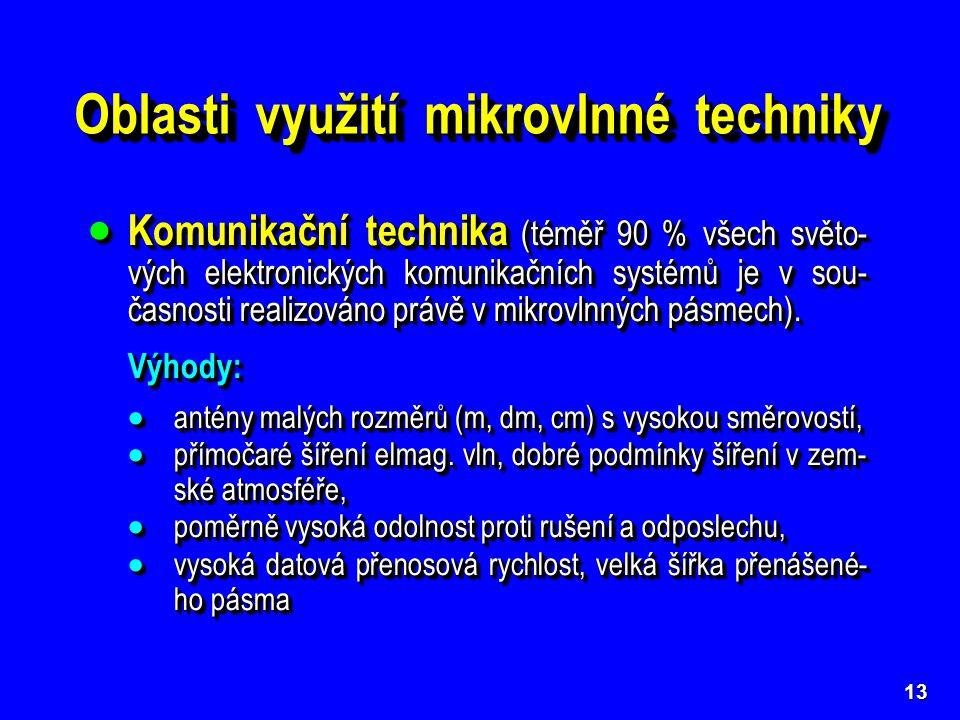 Oblasti využití mikrovlnné techniky