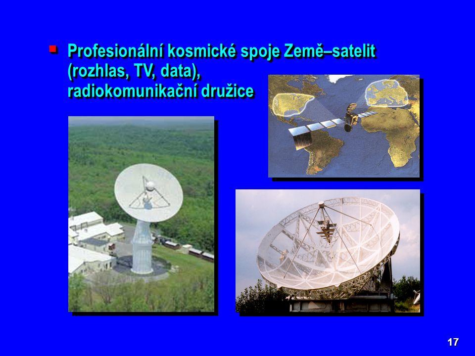 Profesionální kosmické spoje Země–satelit (rozhlas, TV, data),