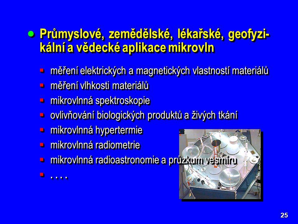 Průmyslové, zemědělské, lékařské, geofyzi-kální a vědecké aplikace mikrovln