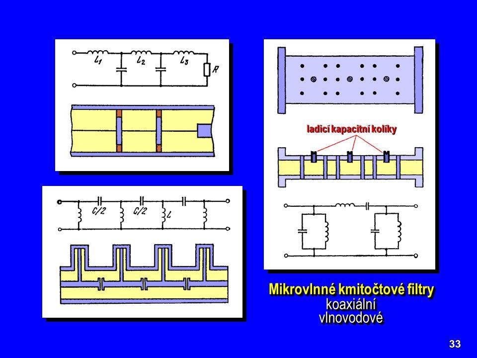 Mikrovlnné kmitočtové filtry