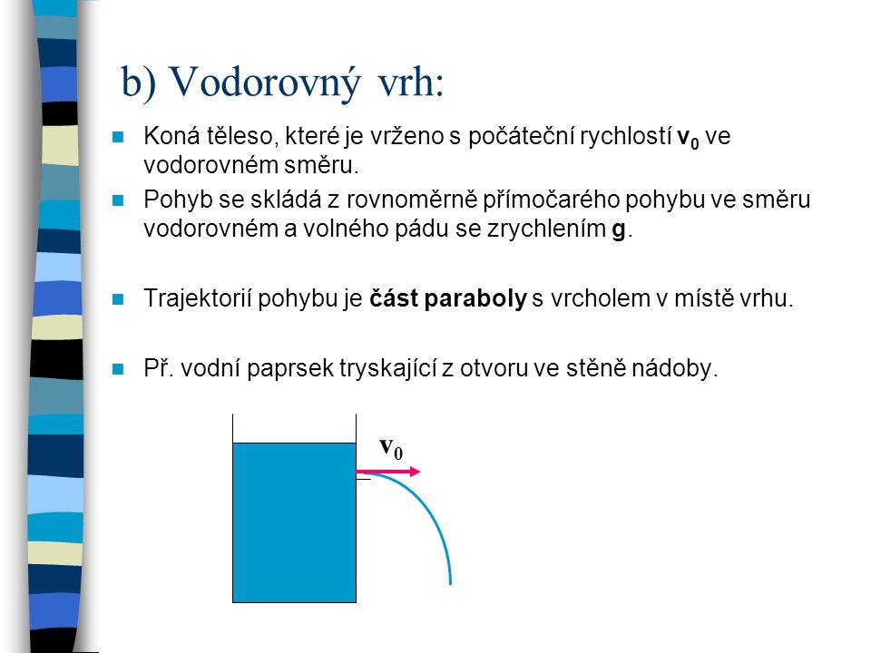 b) Vodorovný vrh: Koná těleso, které je vrženo s počáteční rychlostí v0 ve vodorovném směru.