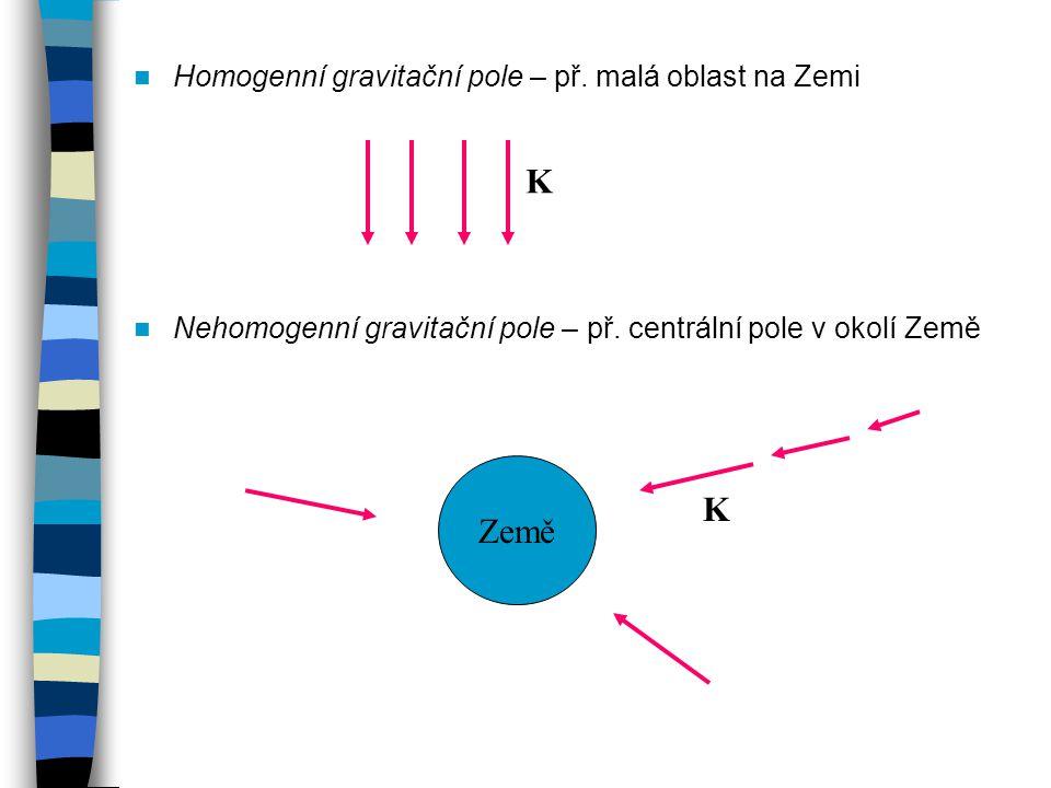 K Země K Homogenní gravitační pole – př. malá oblast na Zemi