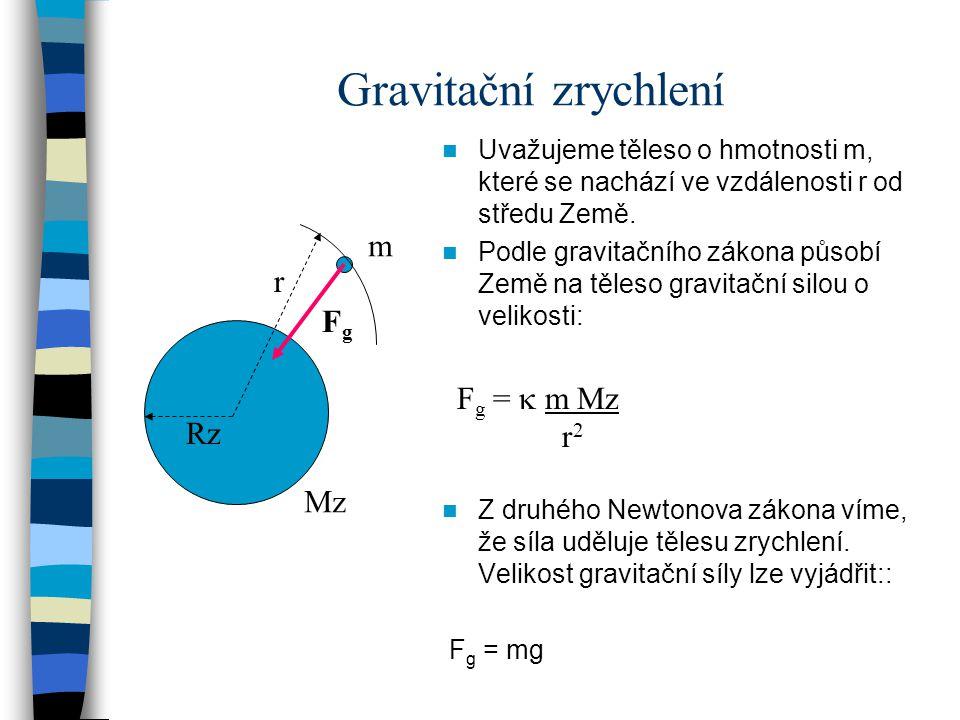 Gravitační zrychlení m r r2 Fg Rz Mz