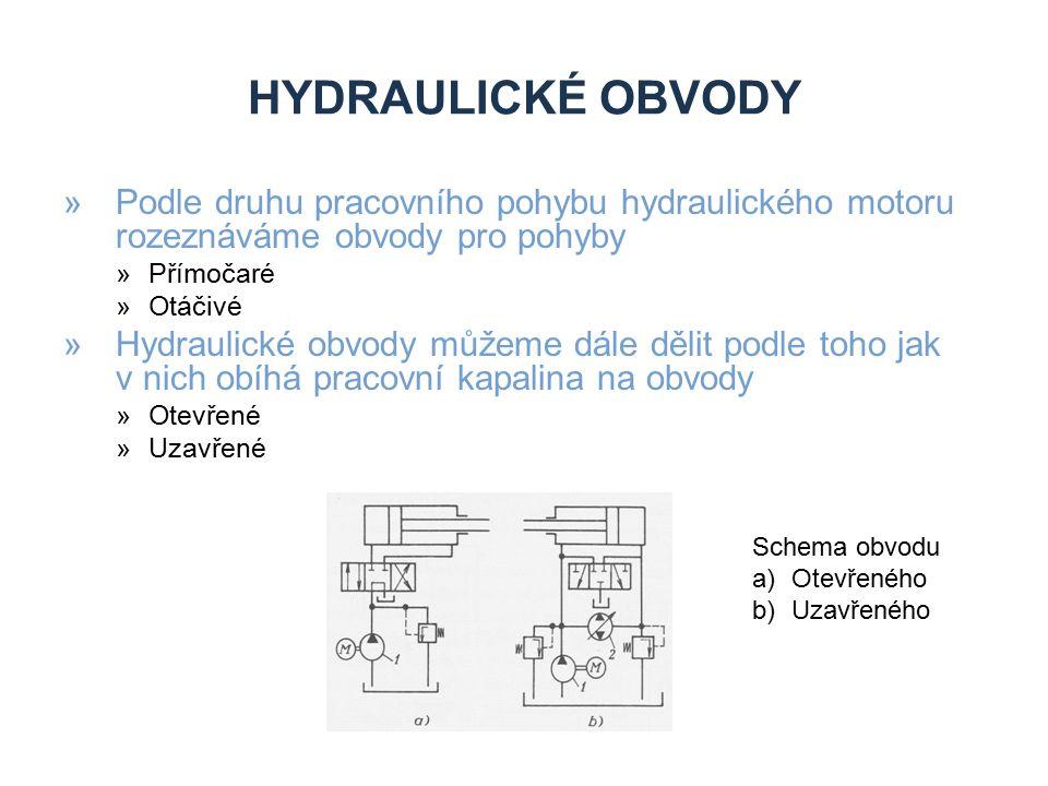 Hydraulické obvody Podle druhu pracovního pohybu hydraulického motoru rozeznáváme obvody pro pohyby.