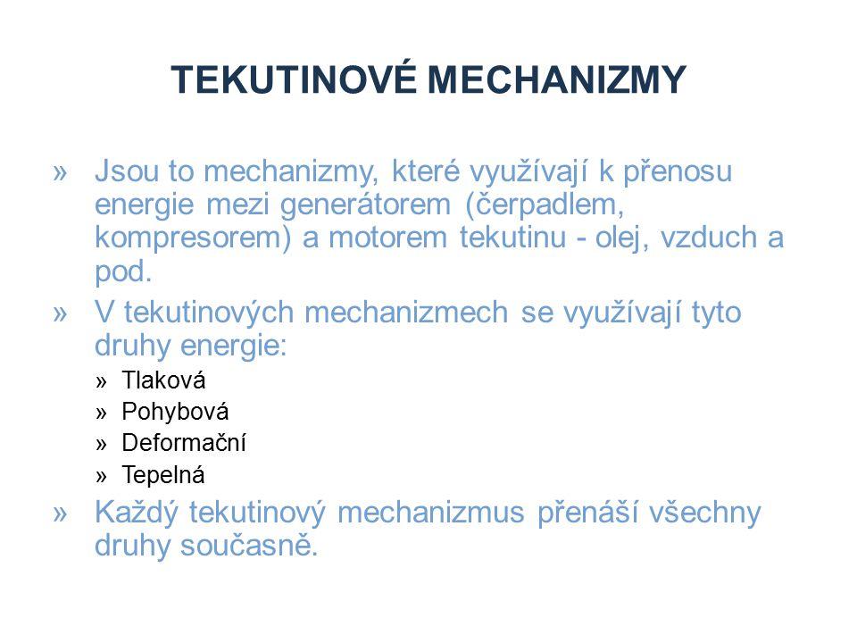 Tekutinové mechanizmy