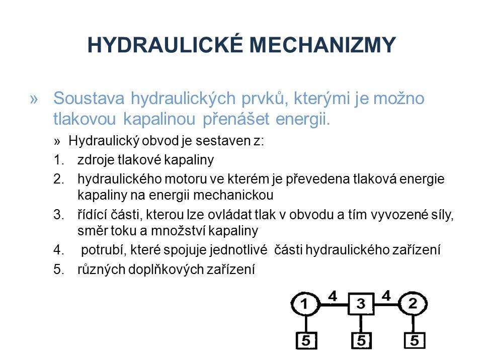 Hydraulické mechanizmy