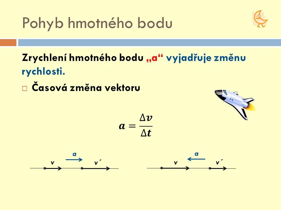 """Pohyb hmotného bodu Zrychlení hmotného bodu """"a vyjadřuje změnu rychlosti. Časová změna vektoru. 𝒂= ∆𝒗 ∆𝒕."""