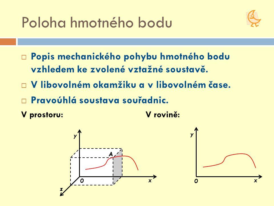 Poloha hmotného bodu Popis mechanického pohybu hmotného bodu vzhledem ke zvolené vztažné soustavě.